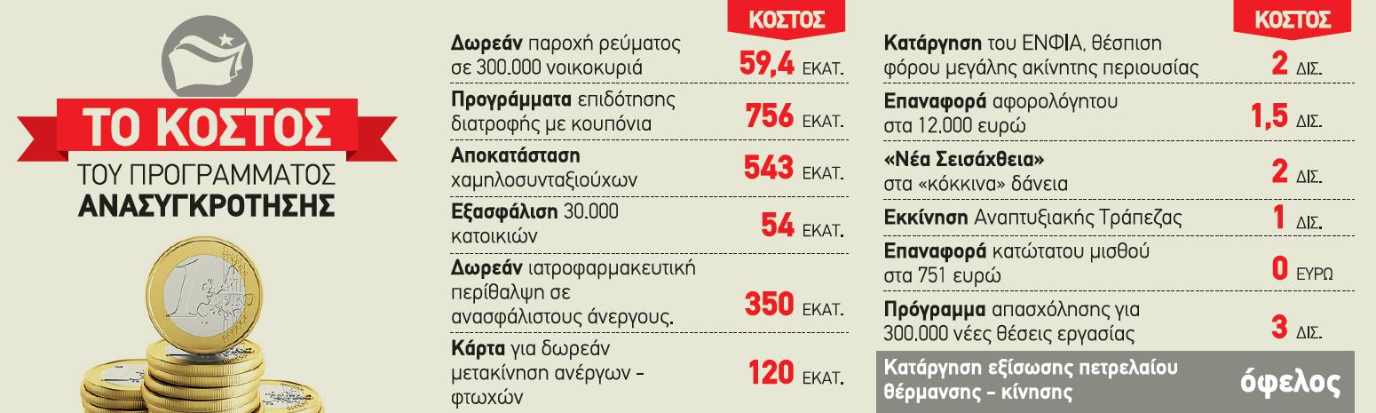 programma thessalonikis